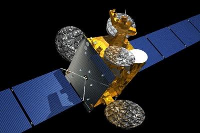 防止破坏重要手段                      对通信卫星转发器的干扰